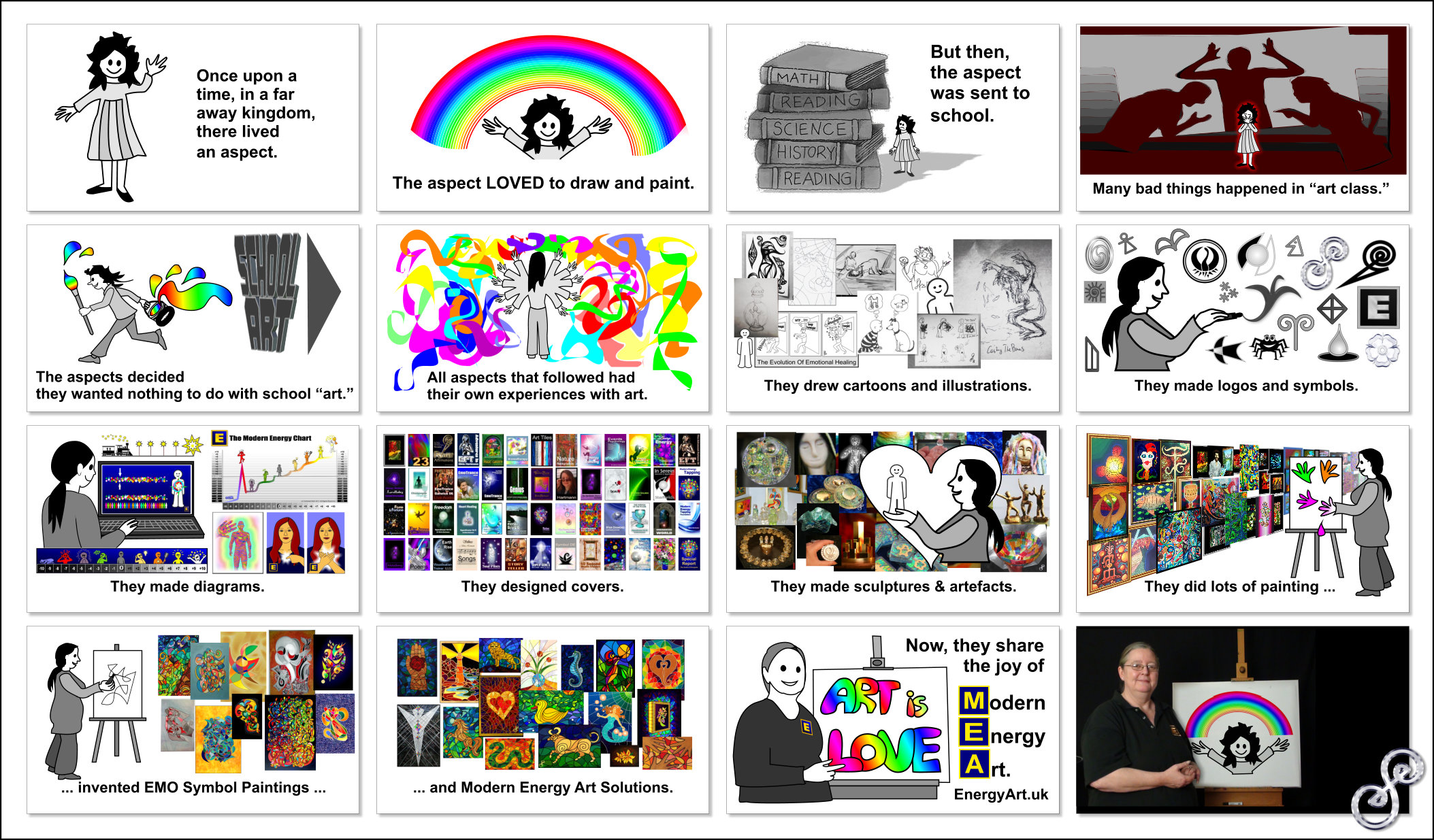 The complete my life in art storyboard in a single image