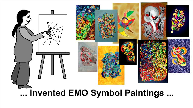 They invented EMO Symbol Paintings